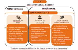 Strategische agenda Koninklijke Landmacht